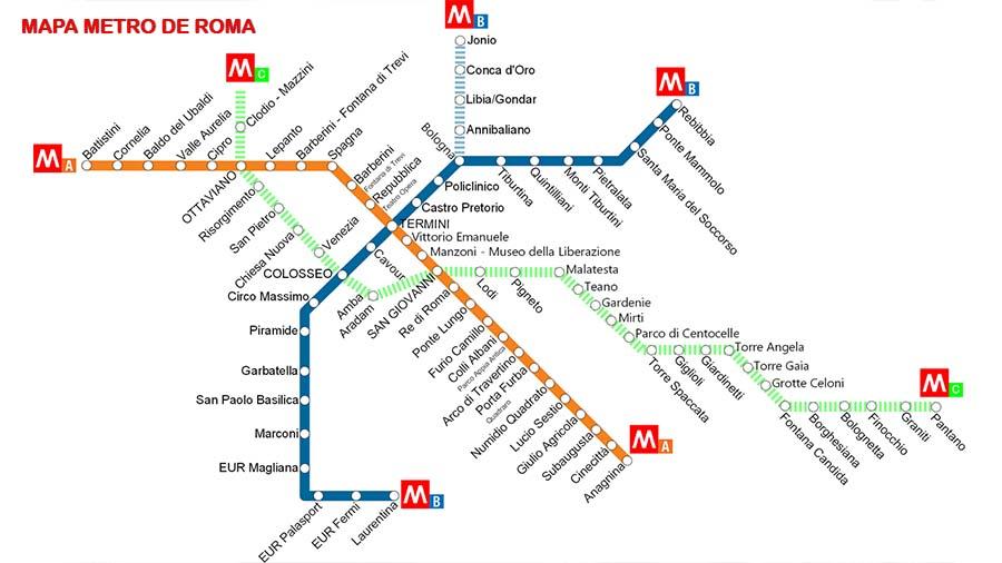 Lineas de metro en Roma